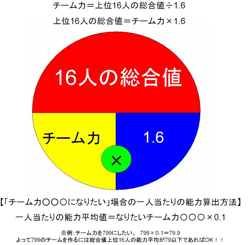 e0290758_10532433.jpg