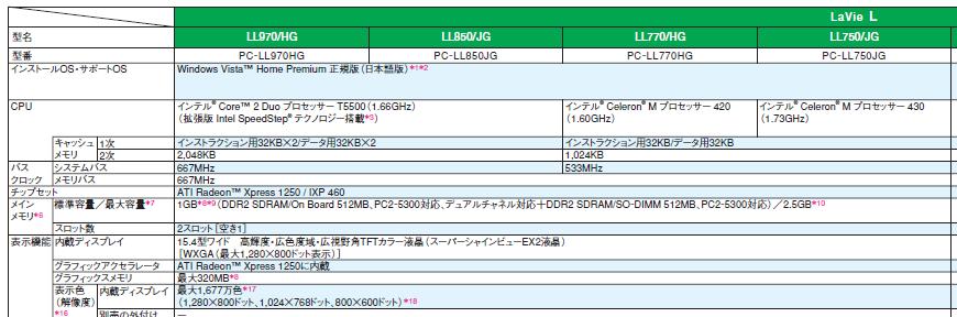 ノートPC(LaVie LL750/J)のパワーアップ_d0059077_274163.png
