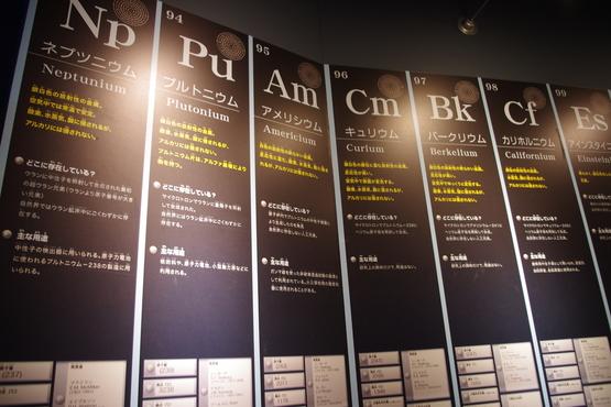 元素のふしぎ展へ 47『118種類の元素』ネプツニウム〜アインスタイニウム : 世界はこんなにおもしろい