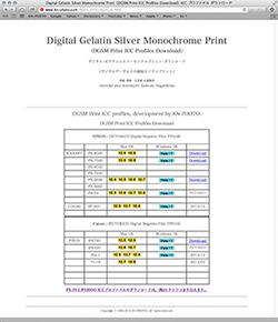 お待たせしました、DGSM Print用ICCプロファイルのダウンロードを開始致しました!_b0194208_12162255.jpg
