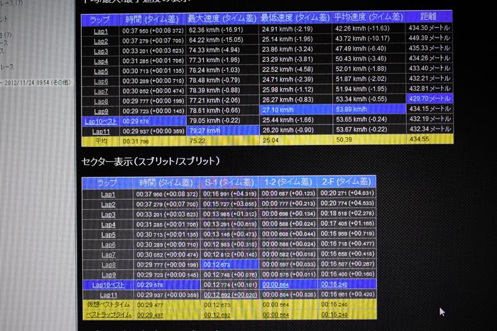 GPSデーターロガーQSTARS_d0067418_1529349.jpg