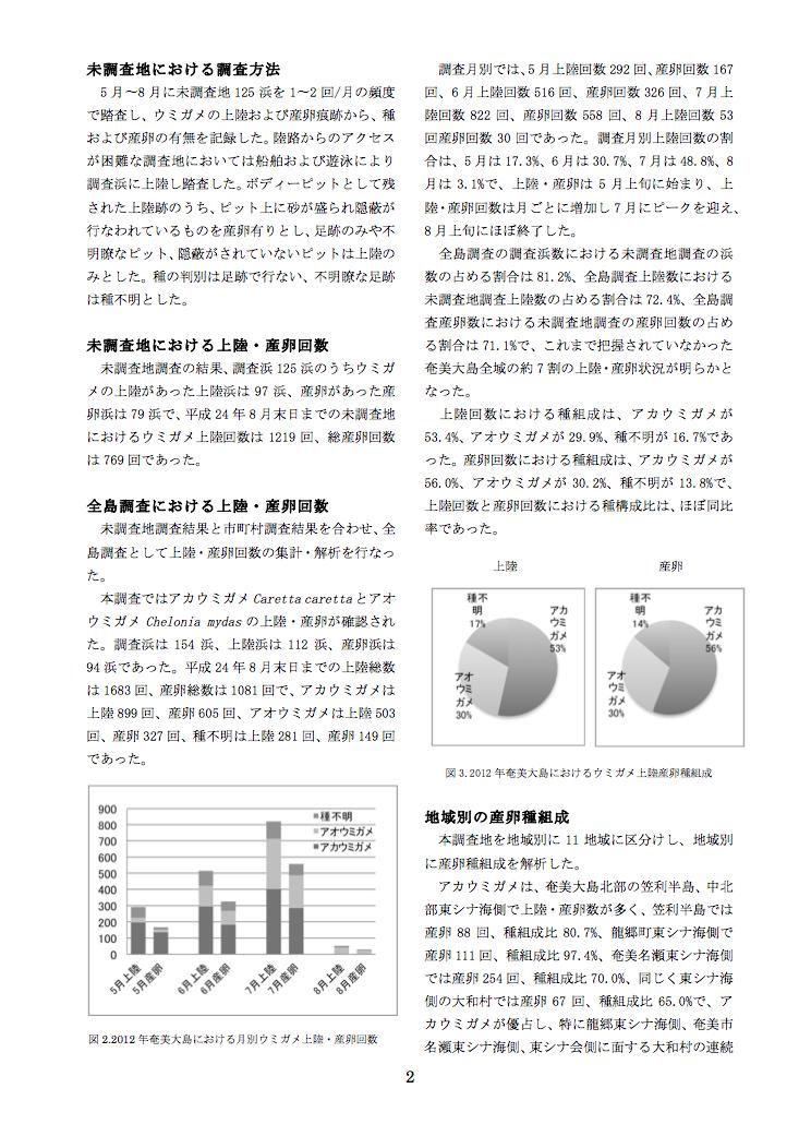 ウミガメ全島調査結果_a0010095_1657218.png