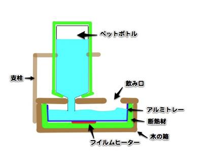 給水器の凍結防止_c0063348_849198.jpg