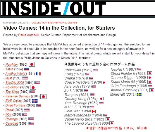 ニューヨーク近代美術館の新コレクションは14種のビデオゲーム?!_b0007805_0394460.jpg