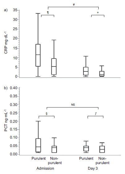 膿性痰に基づくCOPD急性増悪の抗菌薬戦略の妥当性_e0156318_1002611.jpg