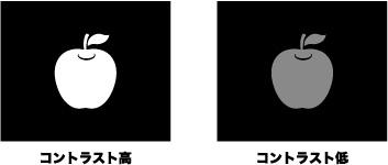 パンダ持論。_a0201203_16444846.jpg