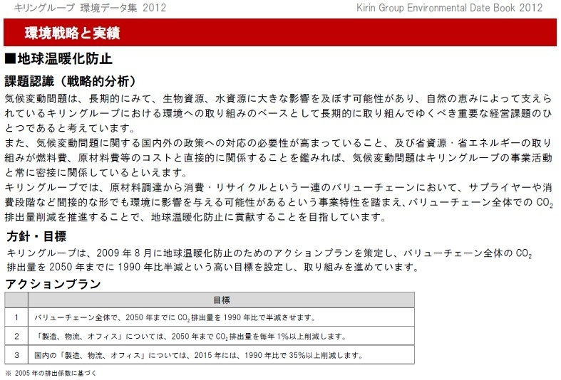 カーボンフットプリントは曲がり角Ⅴ(勘三郎、キリン、サプライチェーン、産官学、オフセット、マーク)_e0223735_9262372.jpg