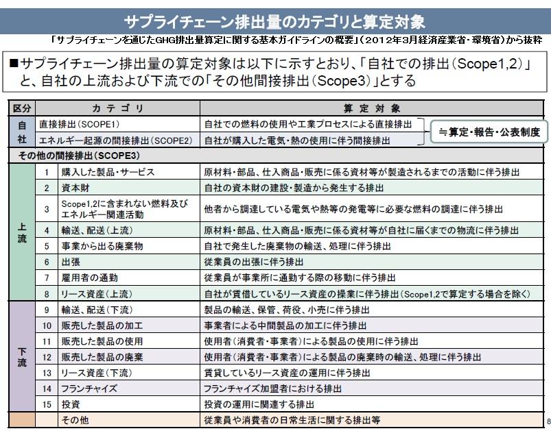 カーボンフットプリントは曲がり角Ⅴ(勘三郎、キリン、サプライチェーン、産官学、オフセット、マーク)_e0223735_9294130.jpg