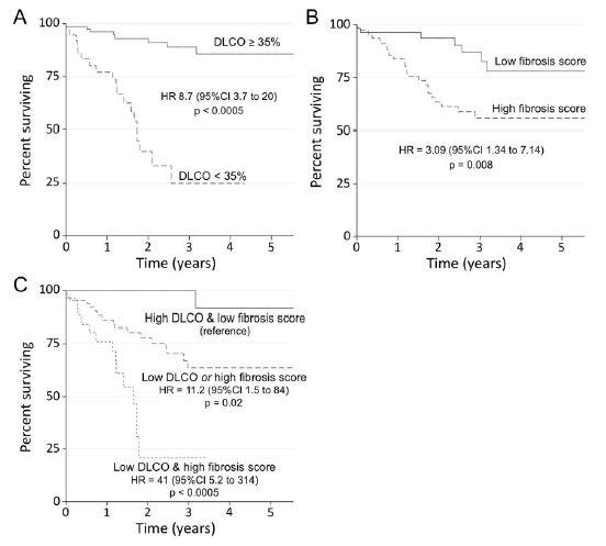 未分類間質性肺疾患の臨床的特徴_e0156318_21524214.jpg