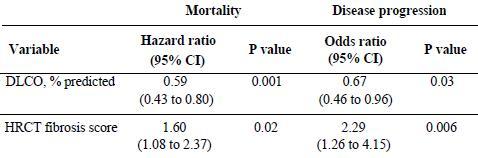 未分類間質性肺疾患の臨床的特徴_e0156318_21563293.jpg