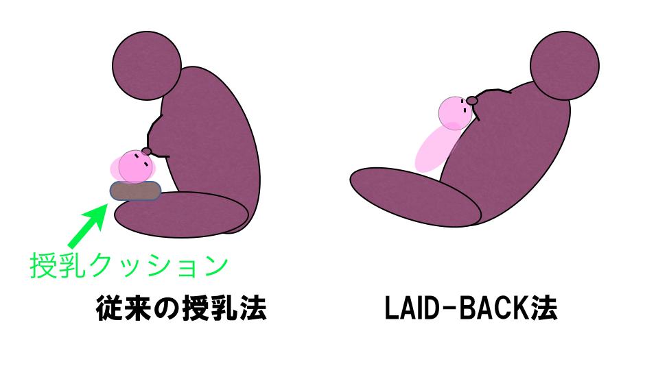 赤ちゃんの能力を活かす授乳姿勢 リクライニング法(LAID BACK 法)_d0063558_16403283.png