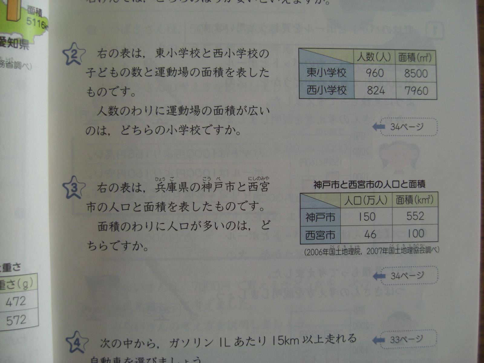 単位当たり量5時間目 石原清貴の算数教育ブログ