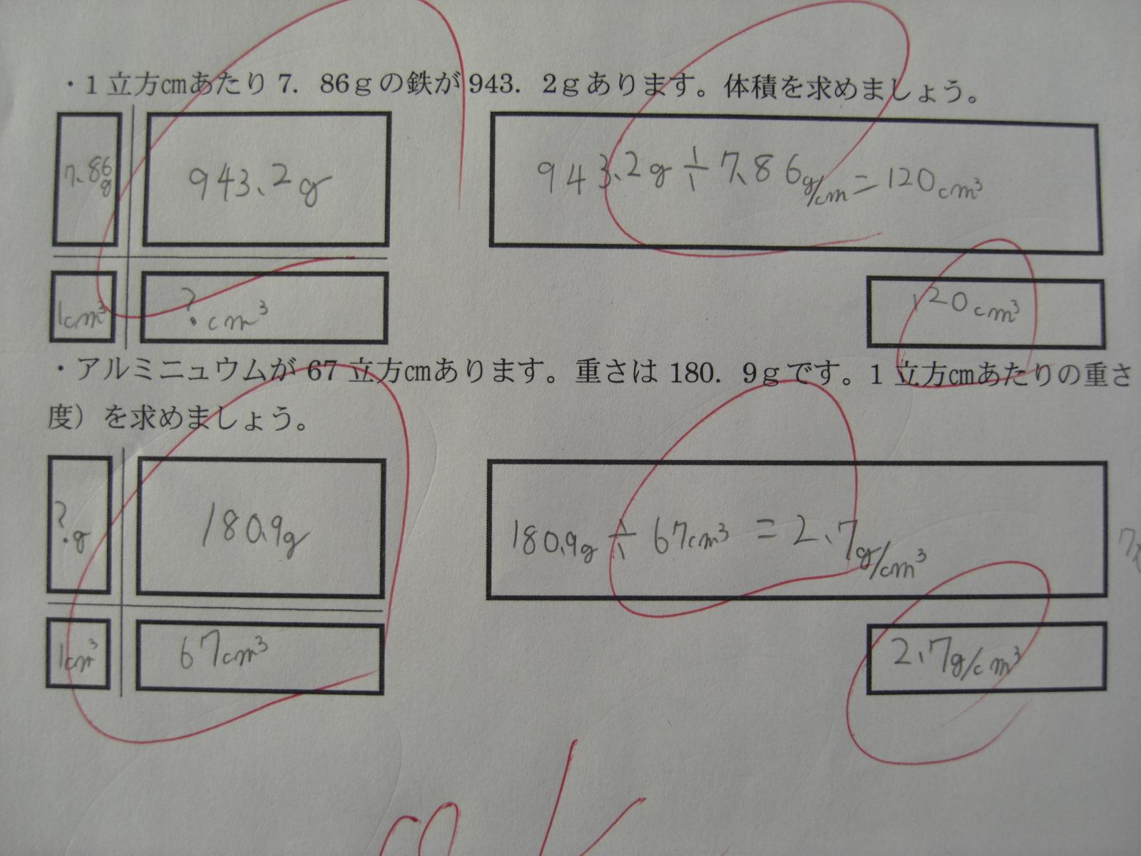 単位当たり量6時間目 石原清貴の算数教育ブログ