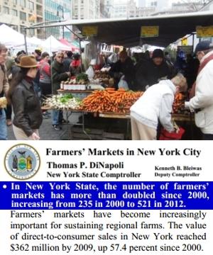 ニューヨークの青空市場にも近づくクリスマス_b0007805_0574292.jpg