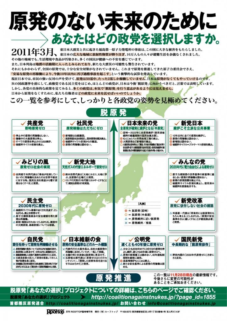 巨大災害迫る日本。徴兵制・再稼動だけは阻止したい、子供の為にも_c0024539_5295368.jpg