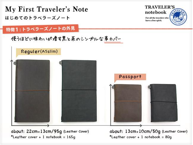 Toraveler\'s  Note_b0233441_1555633.jpg