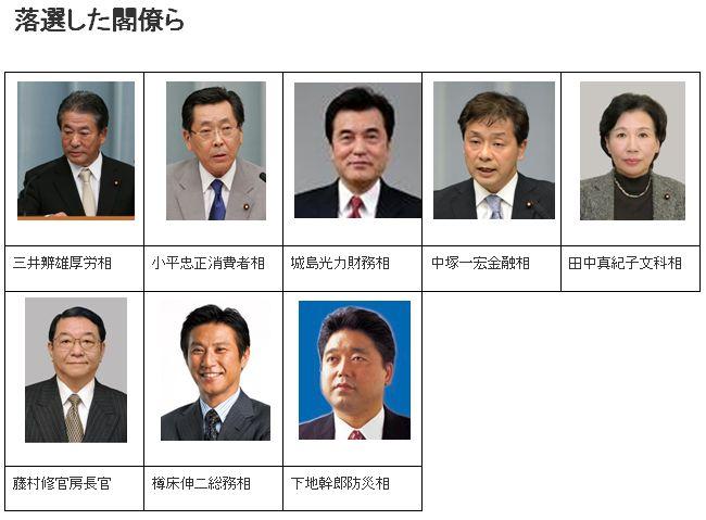総選挙_e0128391_13565569.jpg