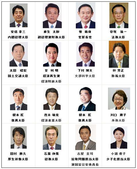安倍内閣_e0128391_2294595.jpg