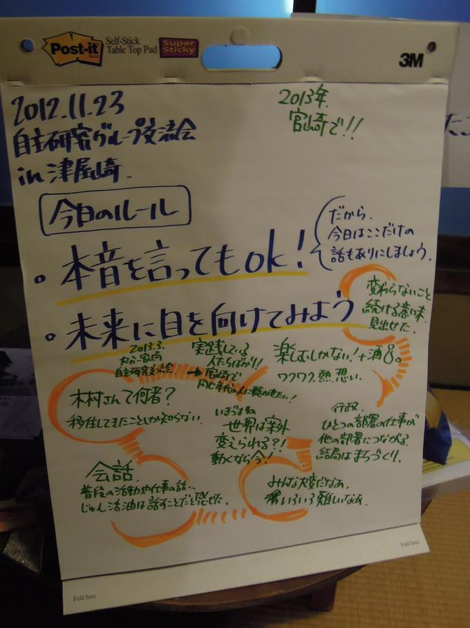 津屋崎で自主研究グループ交流会_f0048597_4171471.jpg