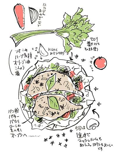 ここんちご飯〜ローストチキン_f0152544_7462634.jpg