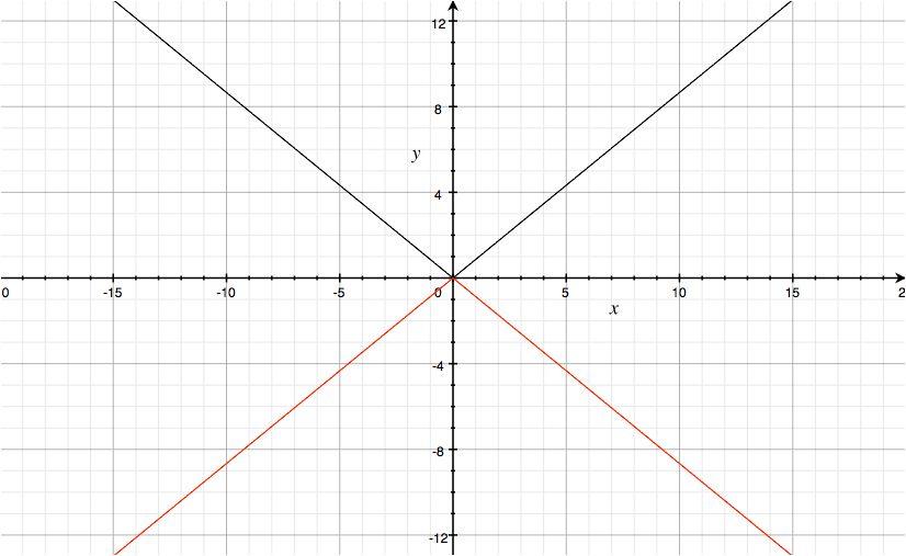 3乗根について 2_d0164691_2054233.jpg