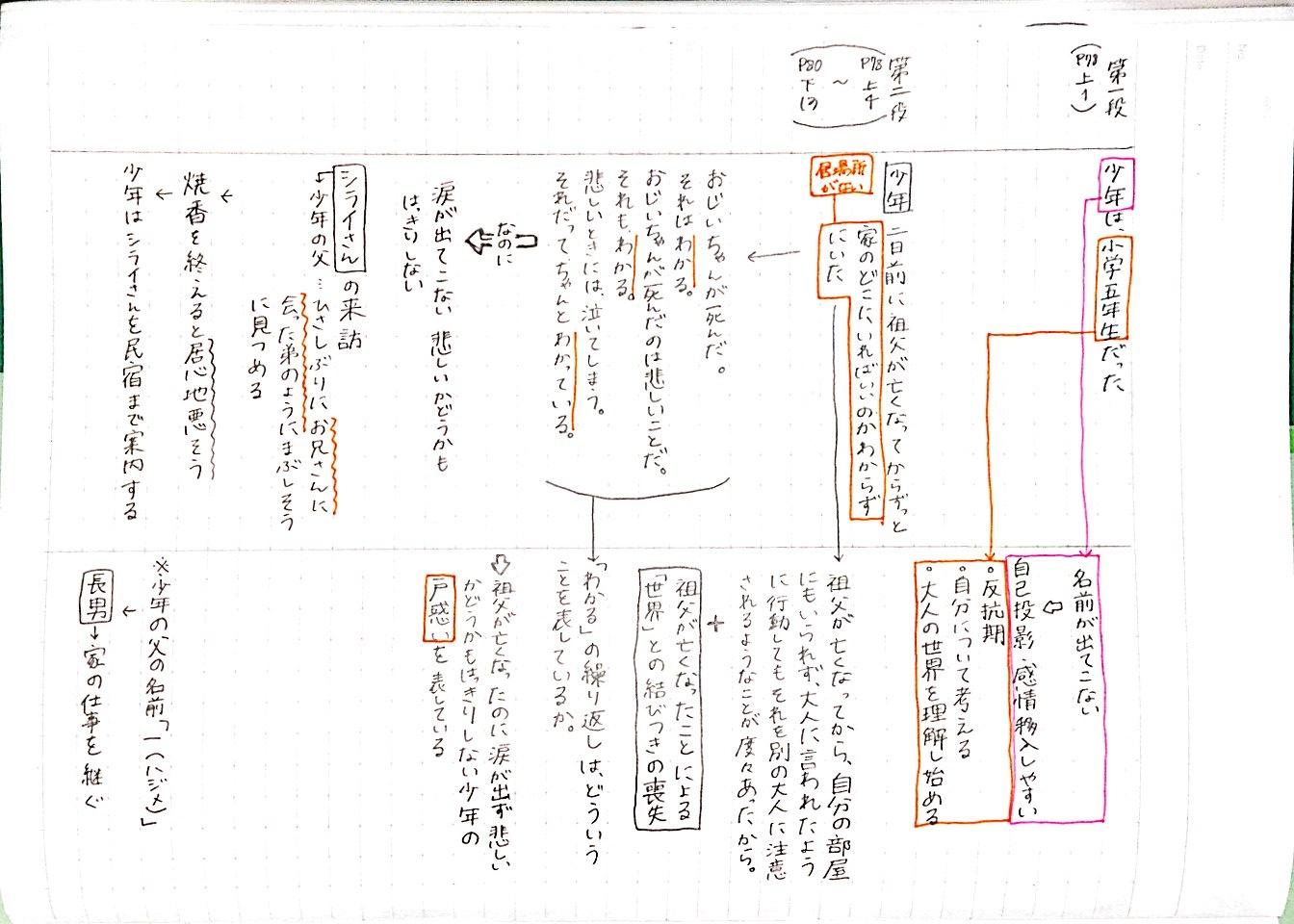 f0052907_6254130.jpg