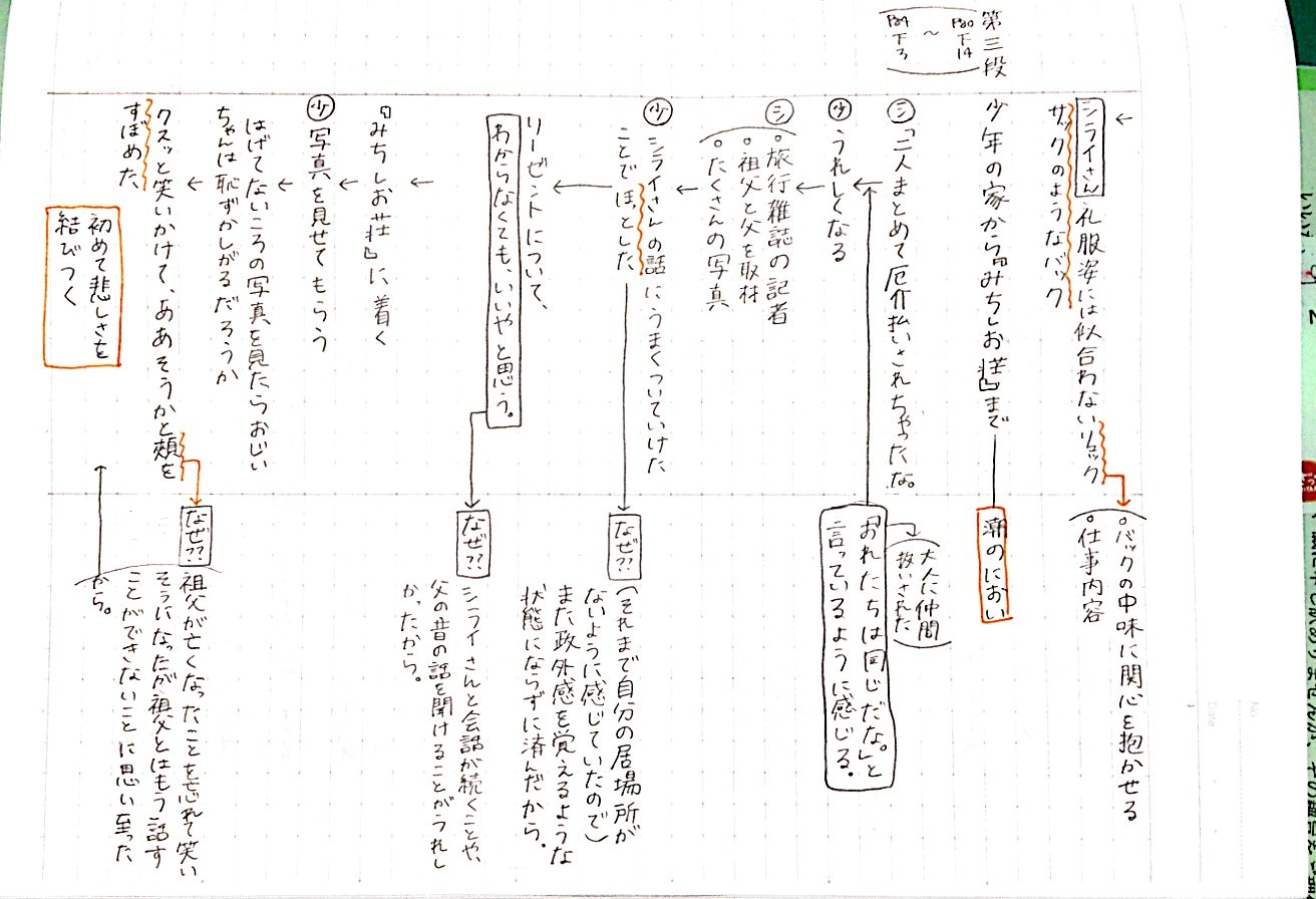 f0052907_6254182.jpg