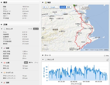 2013新春サイクリング_e0201281_2002119.jpg