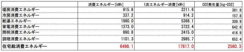Q1住宅X-3青森_e0054299_16412072.jpg