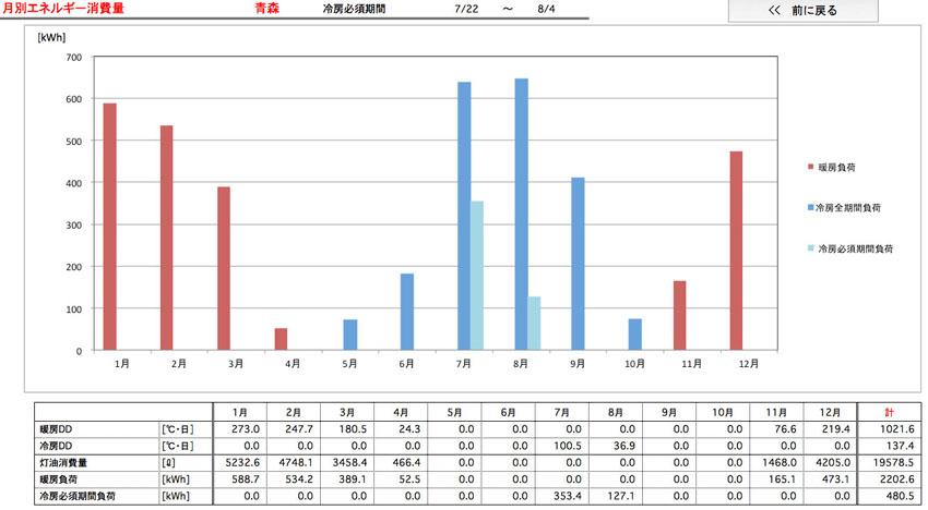 Q1住宅X-3青森_e0054299_1641864.jpg
