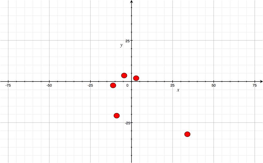 乗根の螺旋について_d0164691_819775.jpg