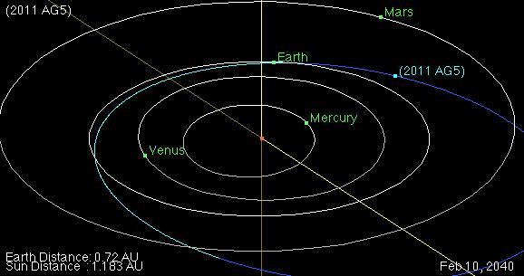 NASAの発表がなぜ2012年12月21日なのか?!_b0213435_2314961.png