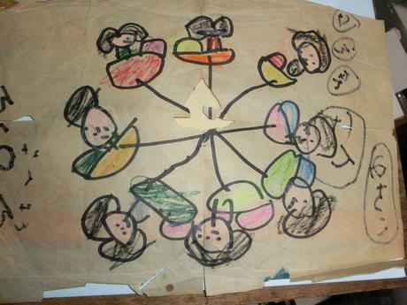 娘の描いたメリーゴーラウンド_a0203003_17201365.jpg