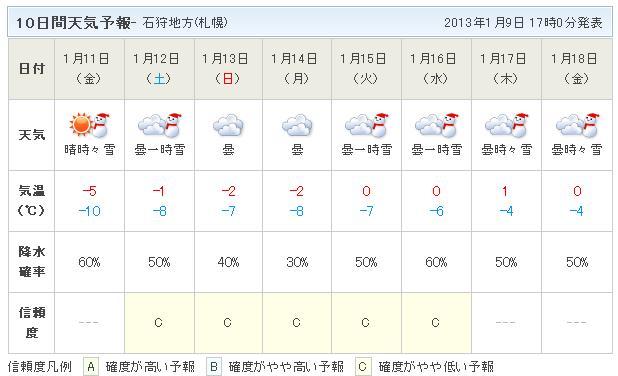 低温ボケ_c0025115_2010723.jpg
