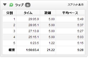 大阪ハーフマラソンに向けて_c0105280_210984.png