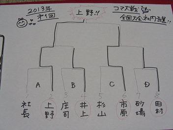新年会&社内予選_a0272042_1302650.jpg