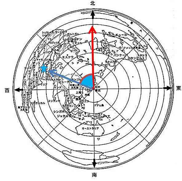 図法 正 距 東京 方位
