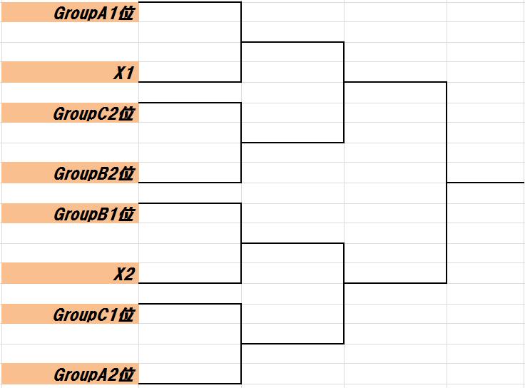 第三回ECL組み合わせ抽選会結果及び大会形式_b0208810_212033.png