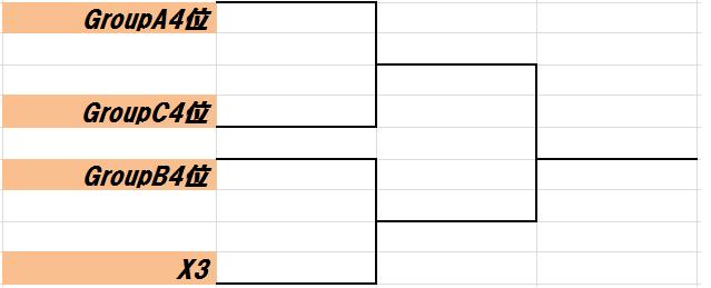 第三回ECL組み合わせ抽選会結果及び大会形式_b0208810_2121215.png