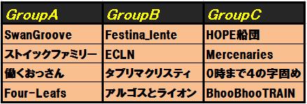 第三回ECL組み合わせ抽選会結果及び大会形式_b0208810_2145593.png