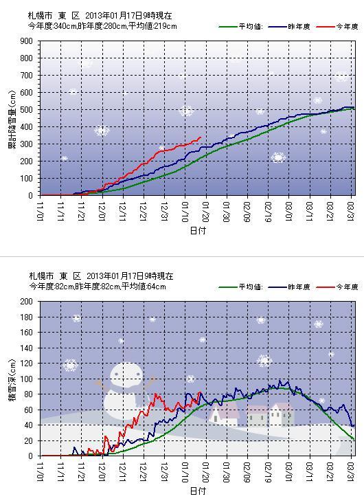 記録的な今年の寒さ_c0025115_1962664.jpg