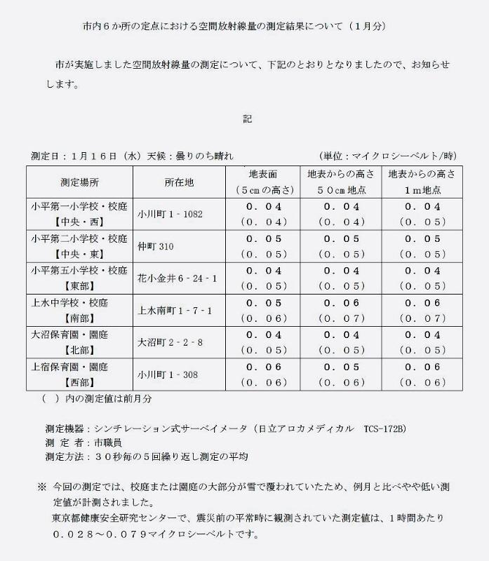 防災対策調査特別委員会視察_f0059673_22412970.jpg
