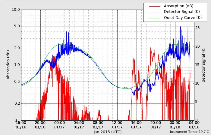 HAARPに地震波か?研究用91:久々に250nTの地震電磁波_e0171614_12571942.png