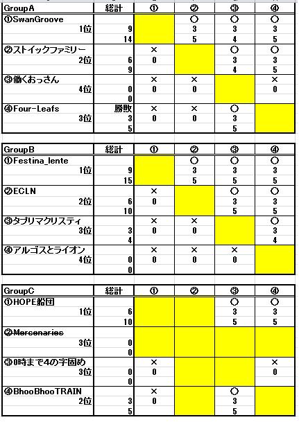 ECL試合順及び進行用_b0208810_22332343.png