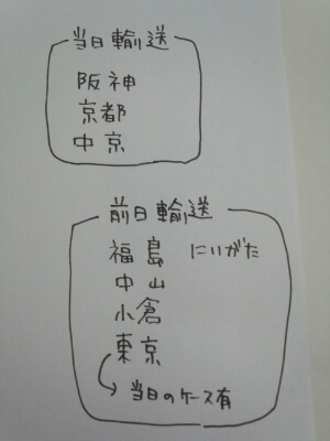 仲間がチクる_a0093189_1247699.jpg