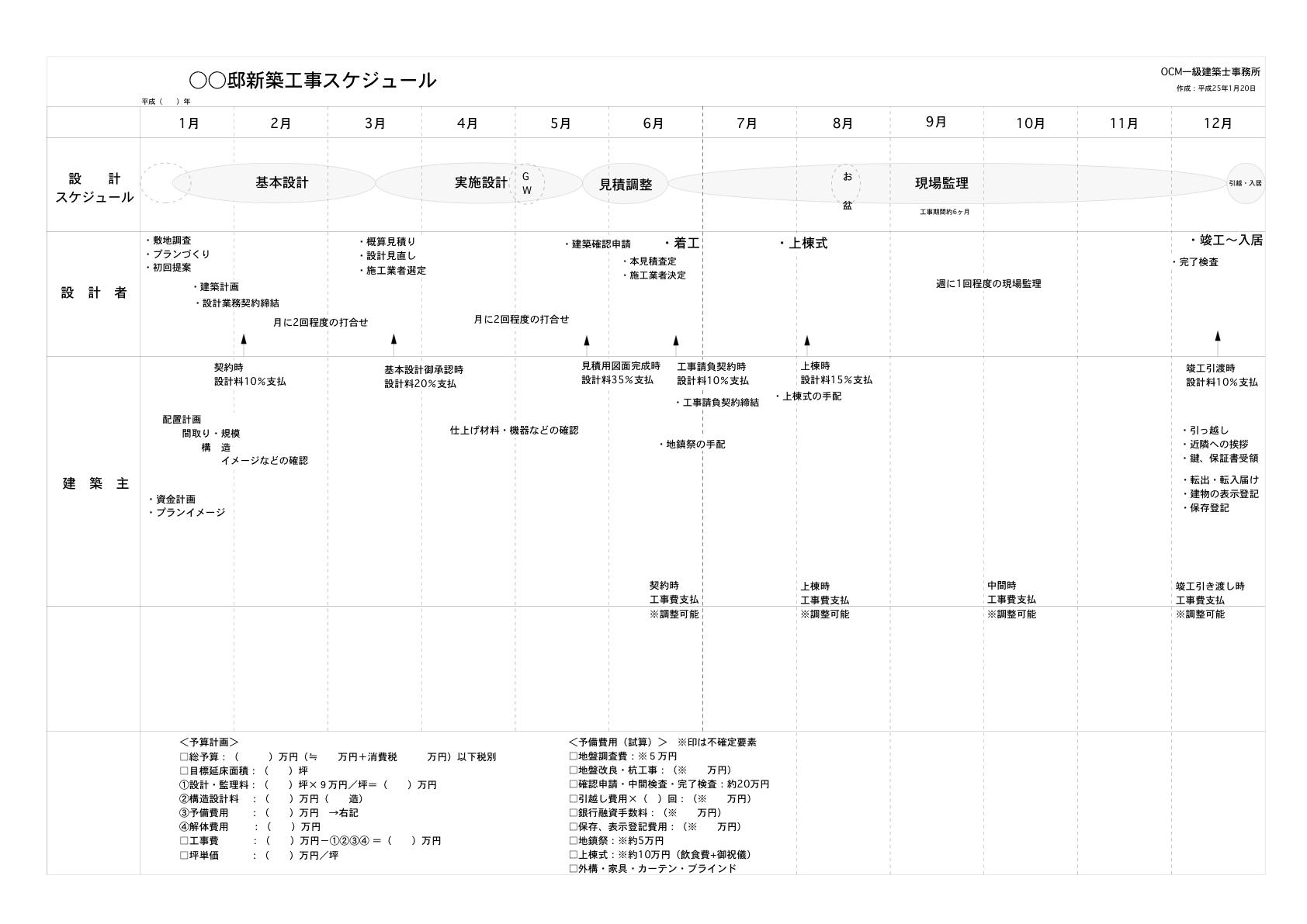 家づくりのスケジュール_f0230666_10571486.jpg