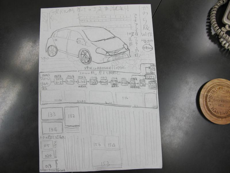 改めて軽自動車の歴史を紐解き「悲劇のR-2」と「しぶといレックス」を見直す。_f0076731_20474166.jpg