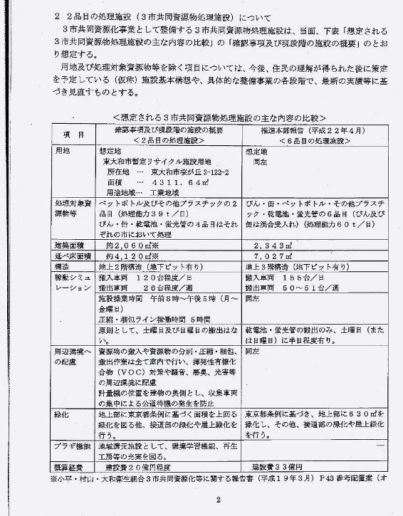 喜多方市の議員団が視察に来られました_f0059673_22595593.jpg