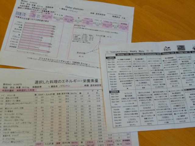 スポーツ栄養~次男の食育_e0175495_21481220.jpg