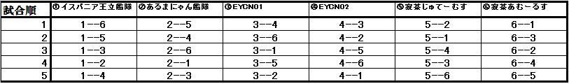 第三回EYC試合順及び進行用_b0208810_19144558.png